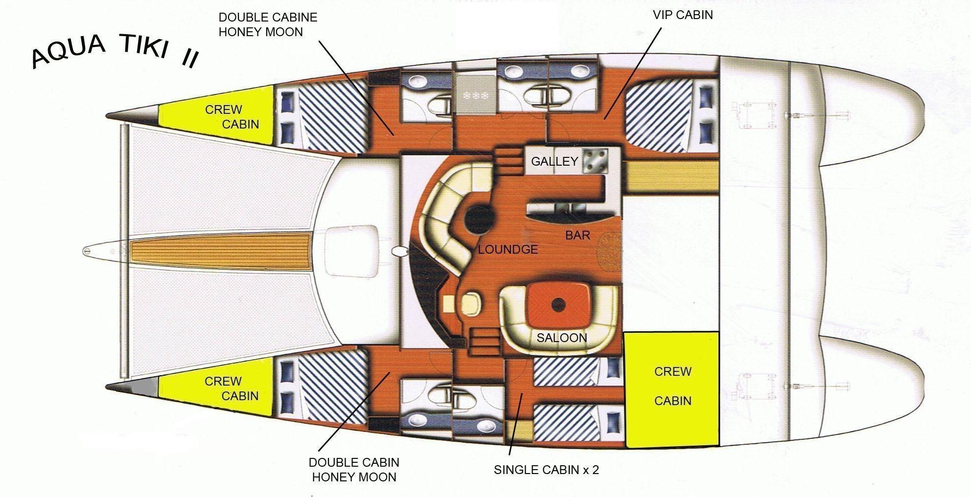Boat layout for Aqua Tiki II